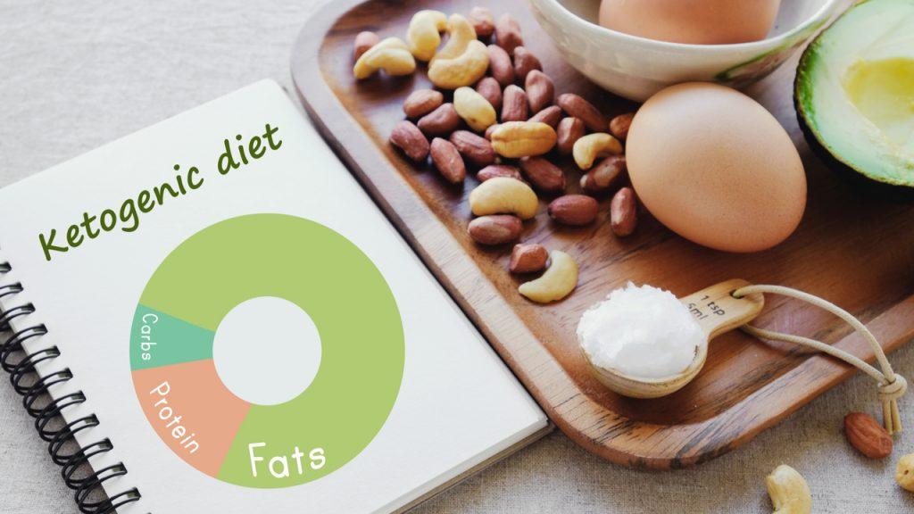 Statistics of Ketosis Diet Plan